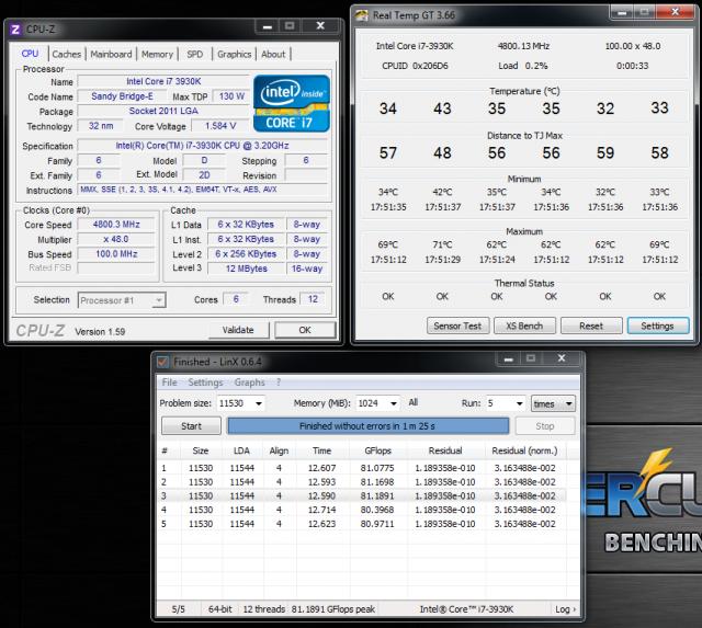 i7 3930K @ 4.8 GHz