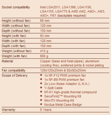 NH-L12 Specs