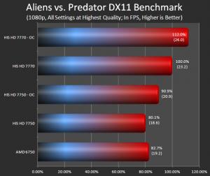 Alien vs Predator (High Quality)