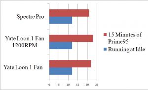 Single Fan Graph