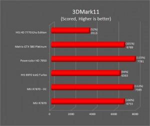 R7870 3DMark 11