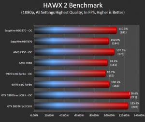 HAWX2