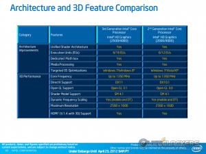 Architecture & 3D Comparison