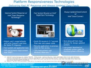 Responsiveness Technologies
