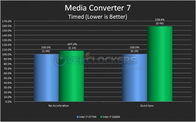 Media Converter 7