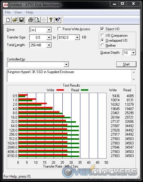 HyperX 3K SSD in Enclosure
