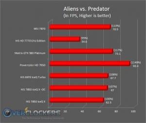 Aliens Vs. Predators (Default)