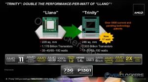 Llano to Trinity