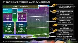 2nd Gen APU Enhancements