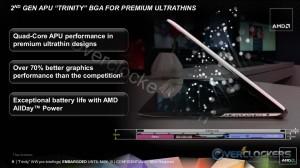 Premium Ultrathins