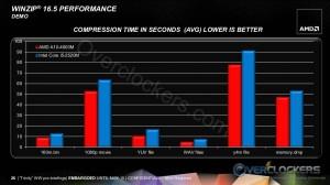 WinZip Comparison
