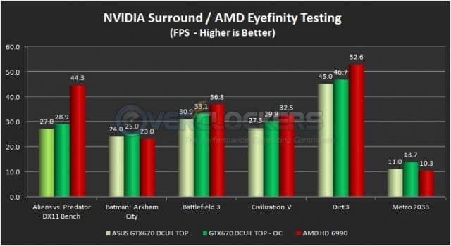 NVIDIA Surround Testing