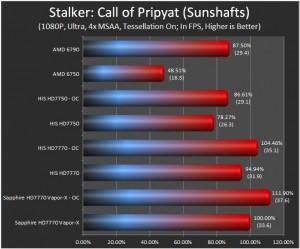 Stalker: COP Results