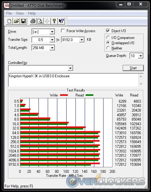HyperX 3K SSD in USB 3.0 Enclosure
