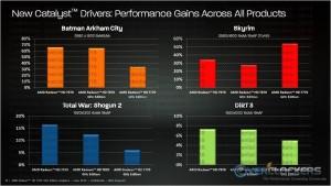 Catalyst Driver Improvements