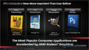 Importance of GPU Compute