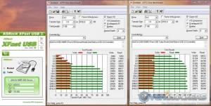 XFast USB Intel Native USB 3.0 Controller