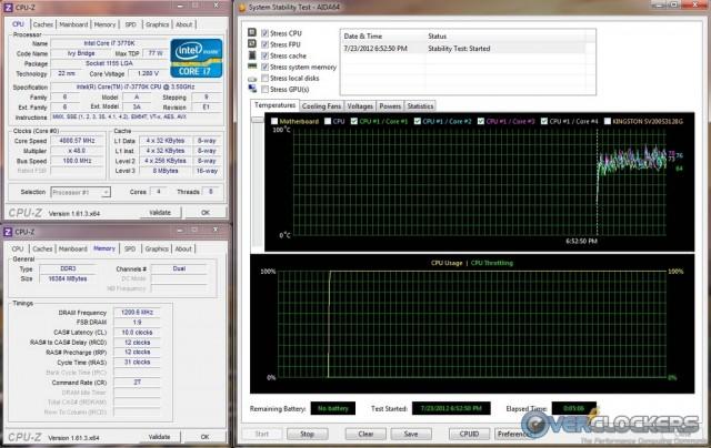 4.8 Ghz Stress Test