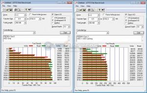 ATTO Speed Comparison