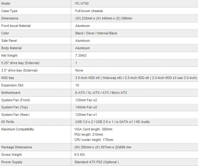 Lian Li PC-V750 Specifications