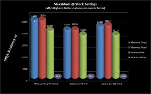 MaxxMem² Preview Comparison Chart
