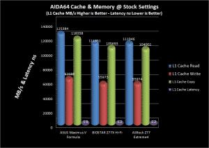 AIDA64 L1 Cache Comparison Chart