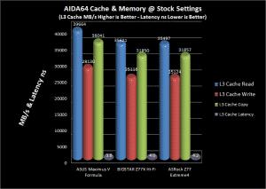 AIDA64 L3 Cache Comparison Chart @ Stock