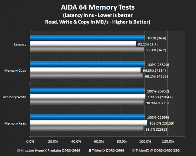 AIDA 64 (v2.4.0)
