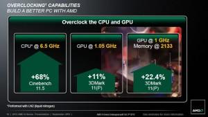 CPU and GPU Overclocking