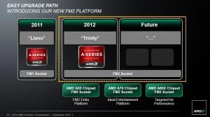 Upgrade Path FM2