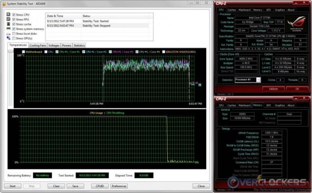 System Stability Test @ 4.8 GHz