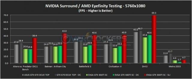 NVIDIA Surround - 5760x1080