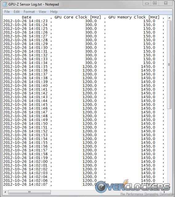 GPU-Z Monitor Overclocked