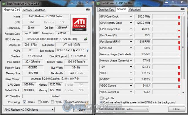 GPU-Z Under Load