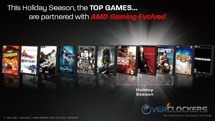 Holiday Gaming Evolved