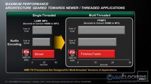 Single- vs. Multi-Threaded Encoding
