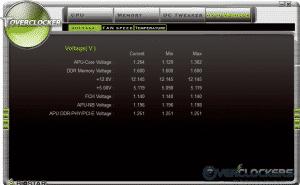 Toverclocker H/W Monitor - Voltage Sub-Tab
