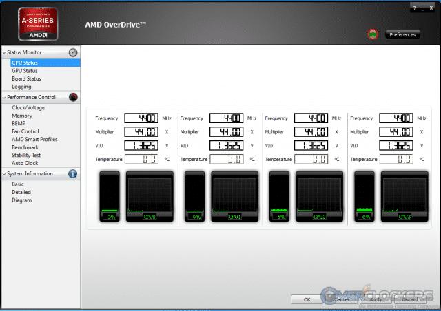AMD Overdrive Temp Monitor