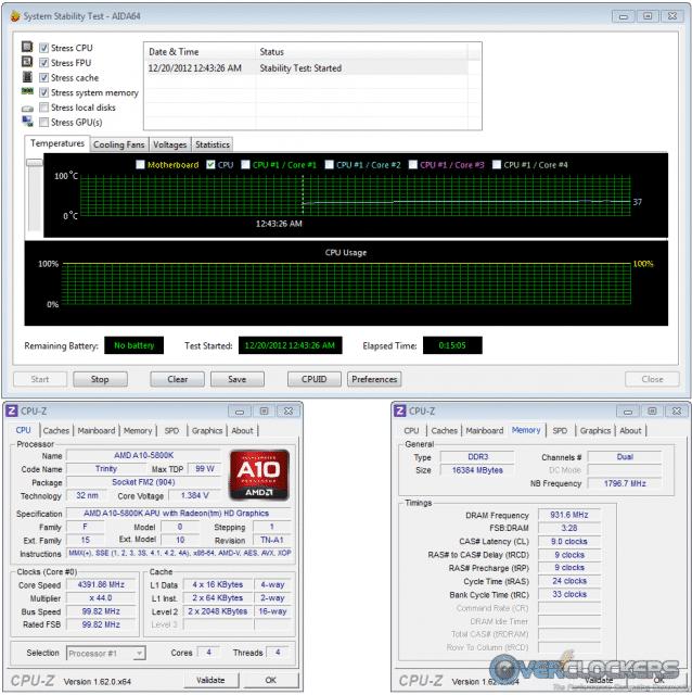 4.4 GHz Stability Test