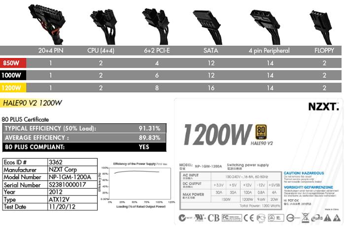 nzxt1200-specs-complete