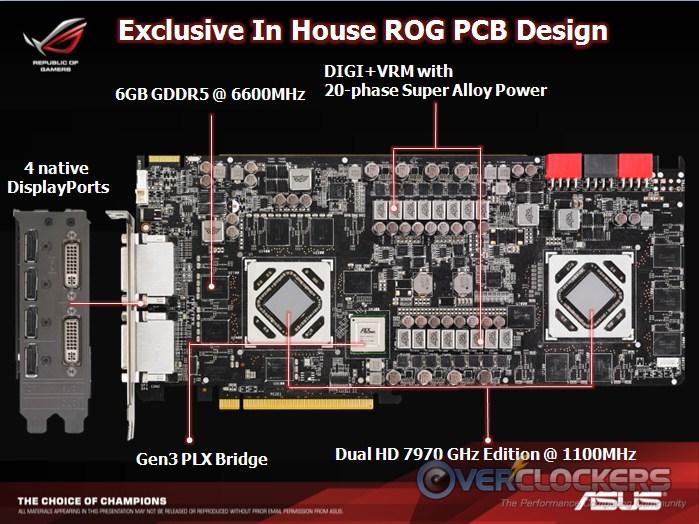 ARES II PCB Design