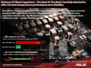 Nichon GT Black Caps