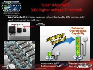 Super Alloy MOS