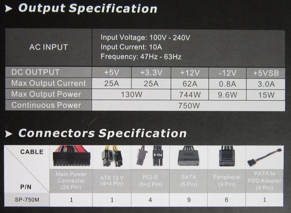ttsm750-s-f-Features2