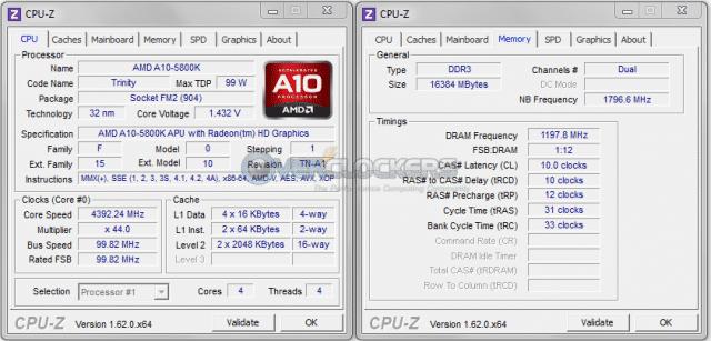 4.4 GHz @ 2400 MHz Memory!