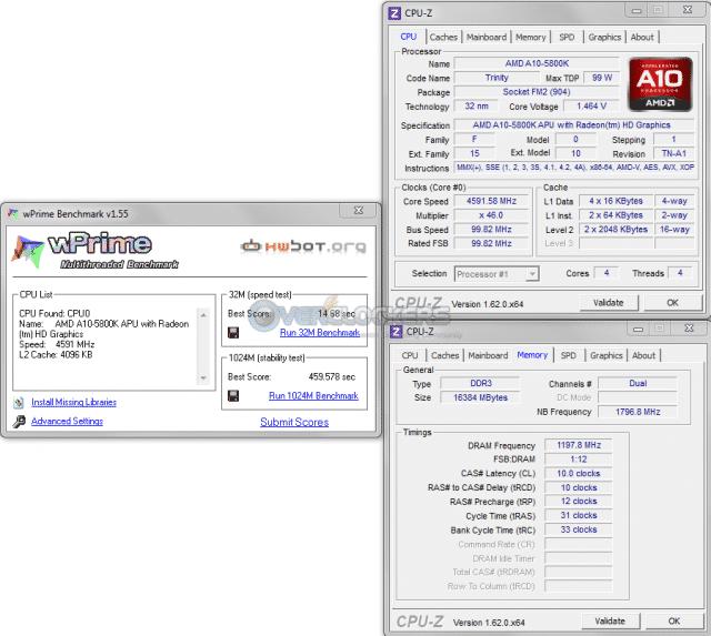 4.6 GHz/2400 MHz WPrime 32M/1024M