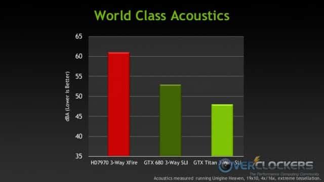 Acoustics Comparison