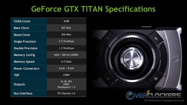 GTX TITAN Specifications Redux