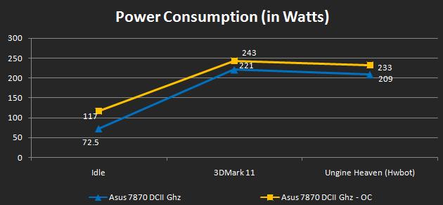 7870dcii-watts