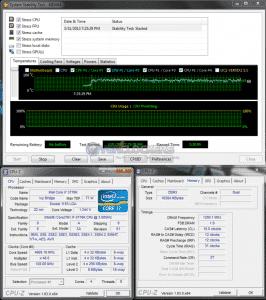 4.8 GHz Stability Test